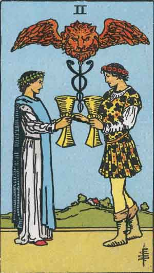 Tarot Card Meanings - The Cups Tarot Cards - Love, Emotions